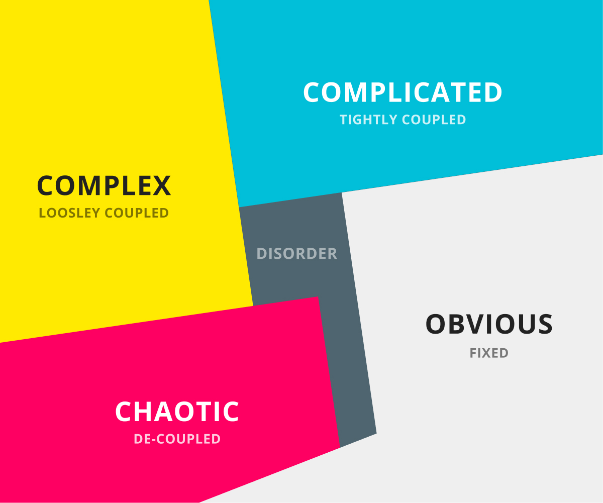 The 4Cs of Decision Categorisation
